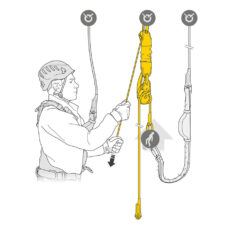 Jag Rescue Kit 30 Petzl - PSA